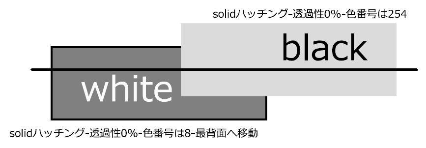 印刷 白抜き文字