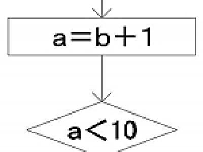 特許図面としてフローチャートを作成する際の文字記入
