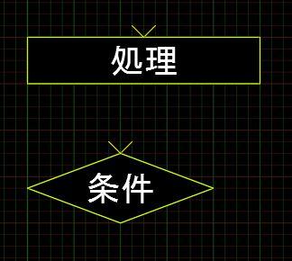 文字の表示