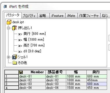 iPart 寸法 変更