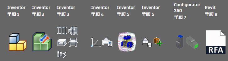 Inventor Revit ファミリ RFA